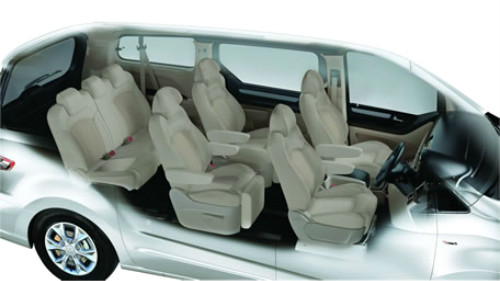 Best 8 Seater Suv >> Large 7 Seater - NZDCR